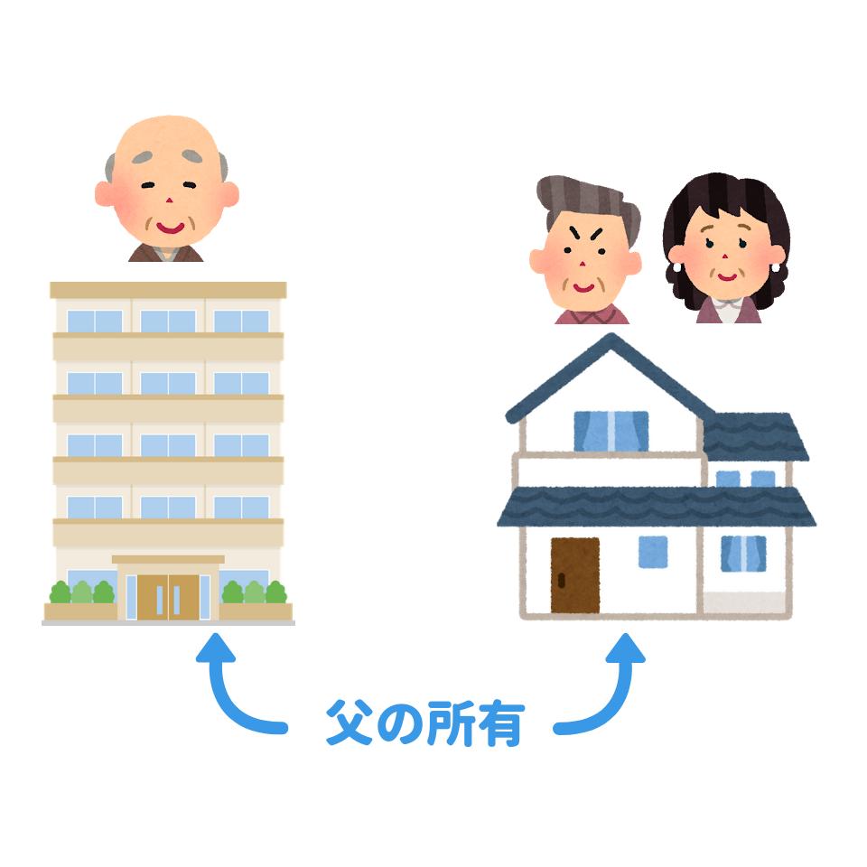 親の所有する家に住んでいるケースは適用外