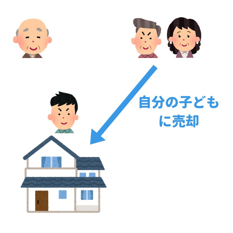 他の家族へ自宅の名義を移す