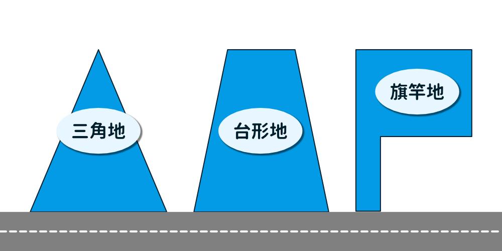 不整形地の例|三角地、台形地、旗竿地