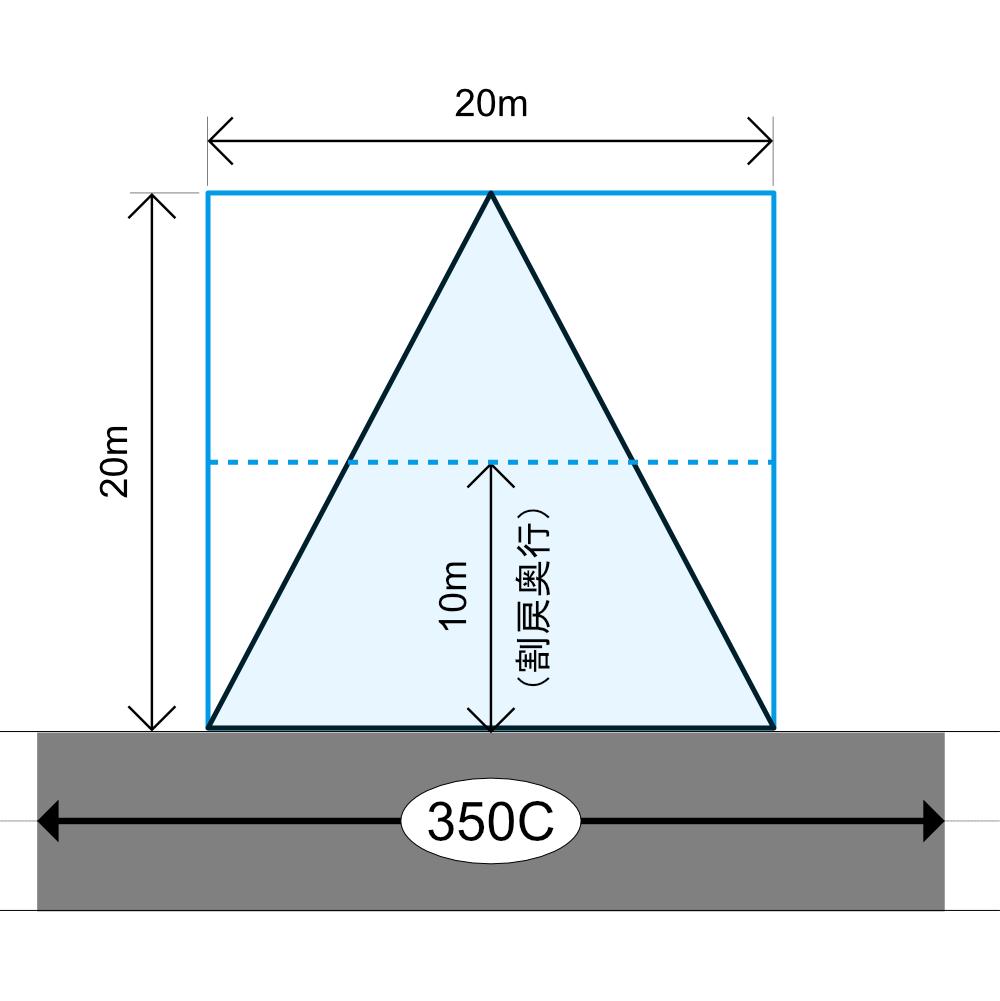 不整形地の計算例