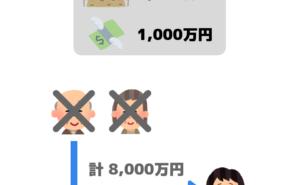 取得費の特例の計算例