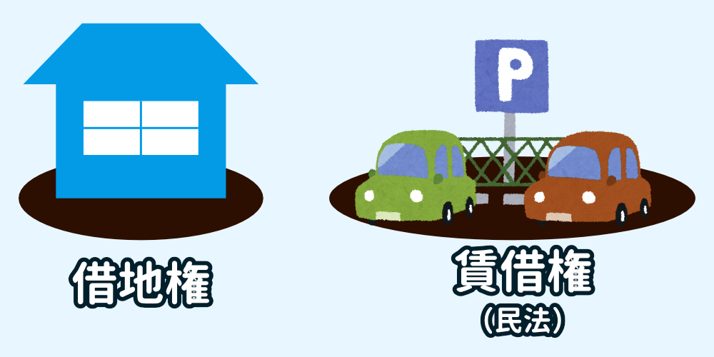 駐車場は借地権ではなく民法上の賃借権